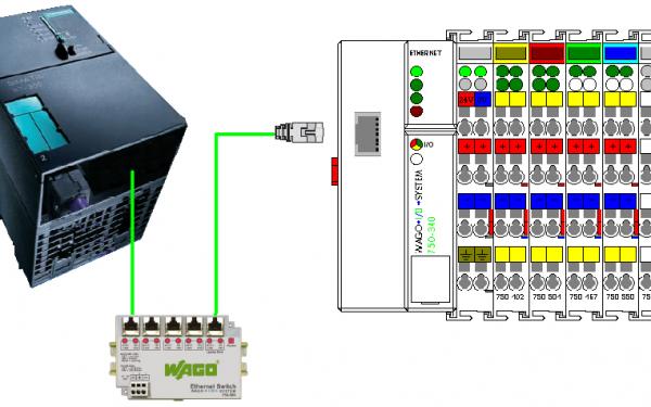 WAGO Remote I/O PROFINET